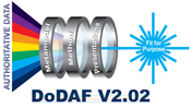 DoDAF Certification, Project-based Hands-on DoDAF Training Course @ Live On lIne | Dahlgren | Virginia | United States